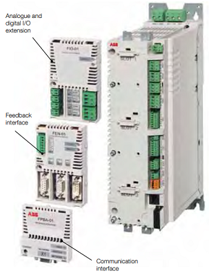 Standard I/O for ABB drive ACS850 series