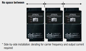 Hitachi frequency inverter NE-S1 series is space saving