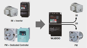 Induction motor & Permanent magnet motor control for Hitachi drive WJ200 series with one inverter series