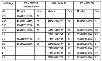 Lenze vfd SMD series selection.