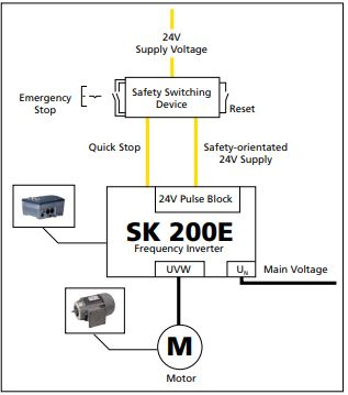 "Safety Function "" Safe Stop "" in Nord Drivesystem vfd SK 200E series."