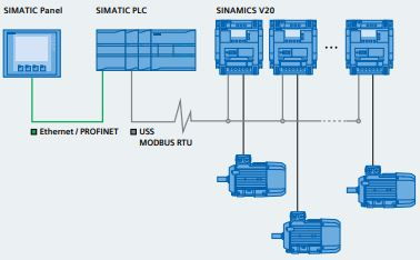 Siemens frequency inverters SINAMICS V20 compact series order in asb